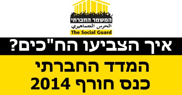 המשמר החברתי מציג: המדד החברתי לכנס חורף 2014
