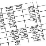 העברות-תקציביות-מסמכים