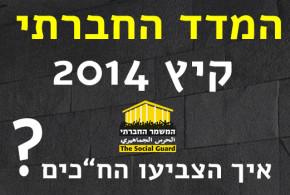 המשמר החברתי מציג: המדד החברתי לכנס הקיץ 2014