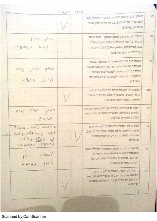 עמדות ועדת שרים לענייני חקיקה 19 אוקטובר 3