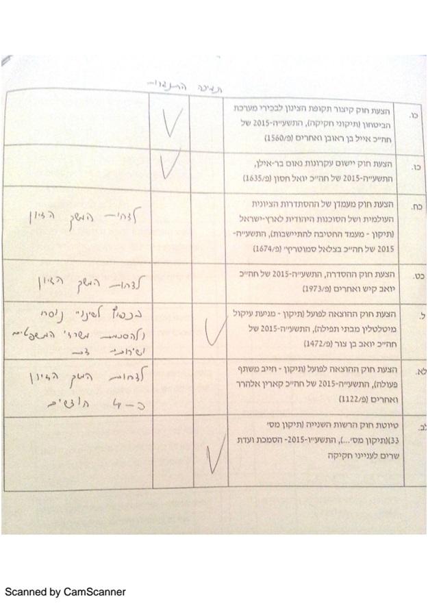 עמדות ועדת שרים לענייני חקיקה 19 אוקטובר 4