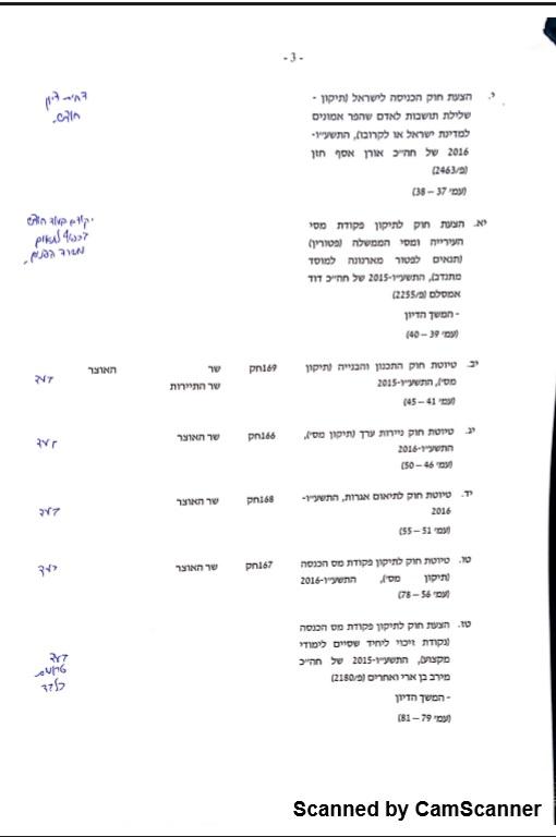 ועדת שרים 17.1 3
