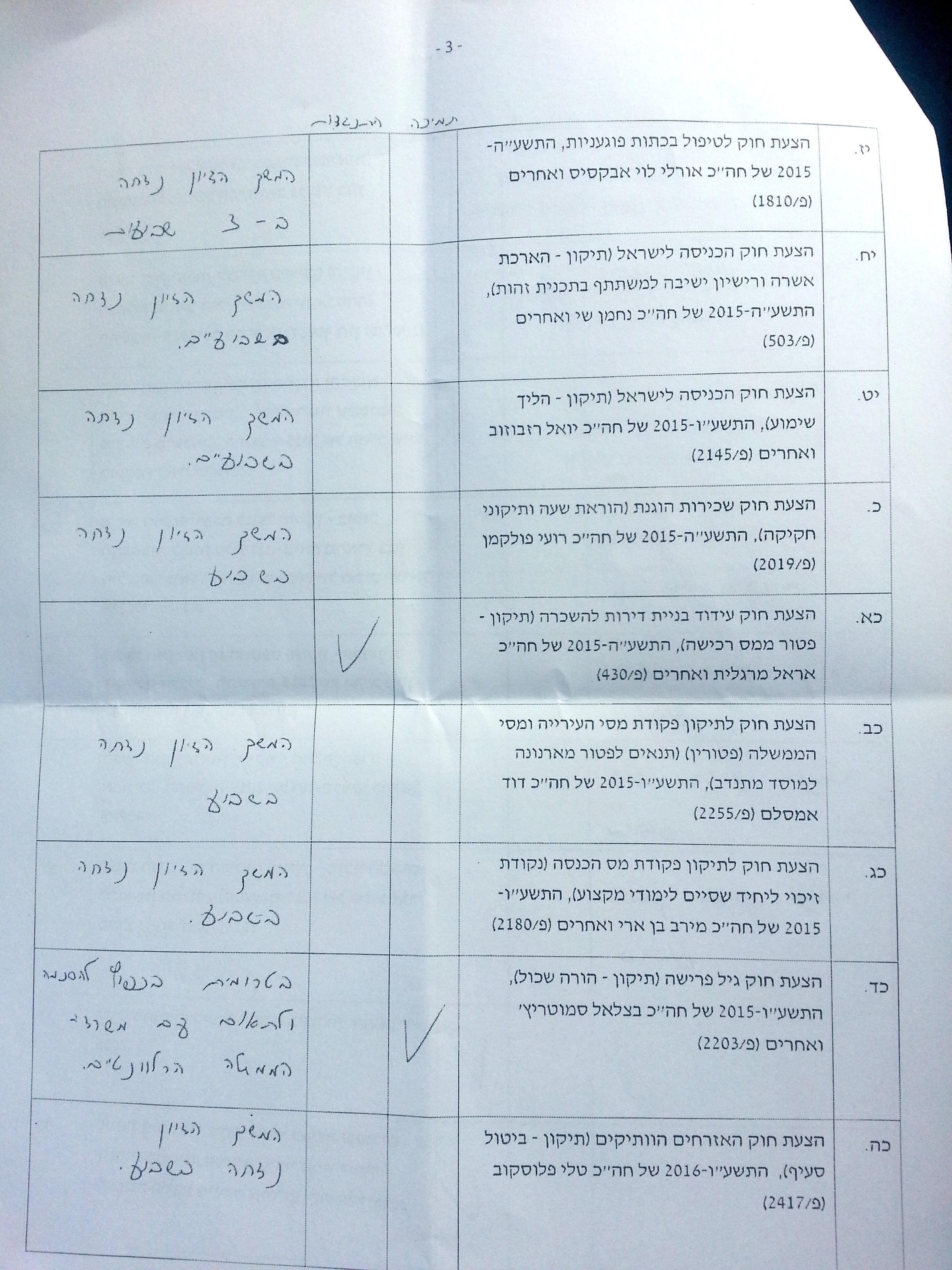 ועדת.שרים.11.1.16-עמוד 3