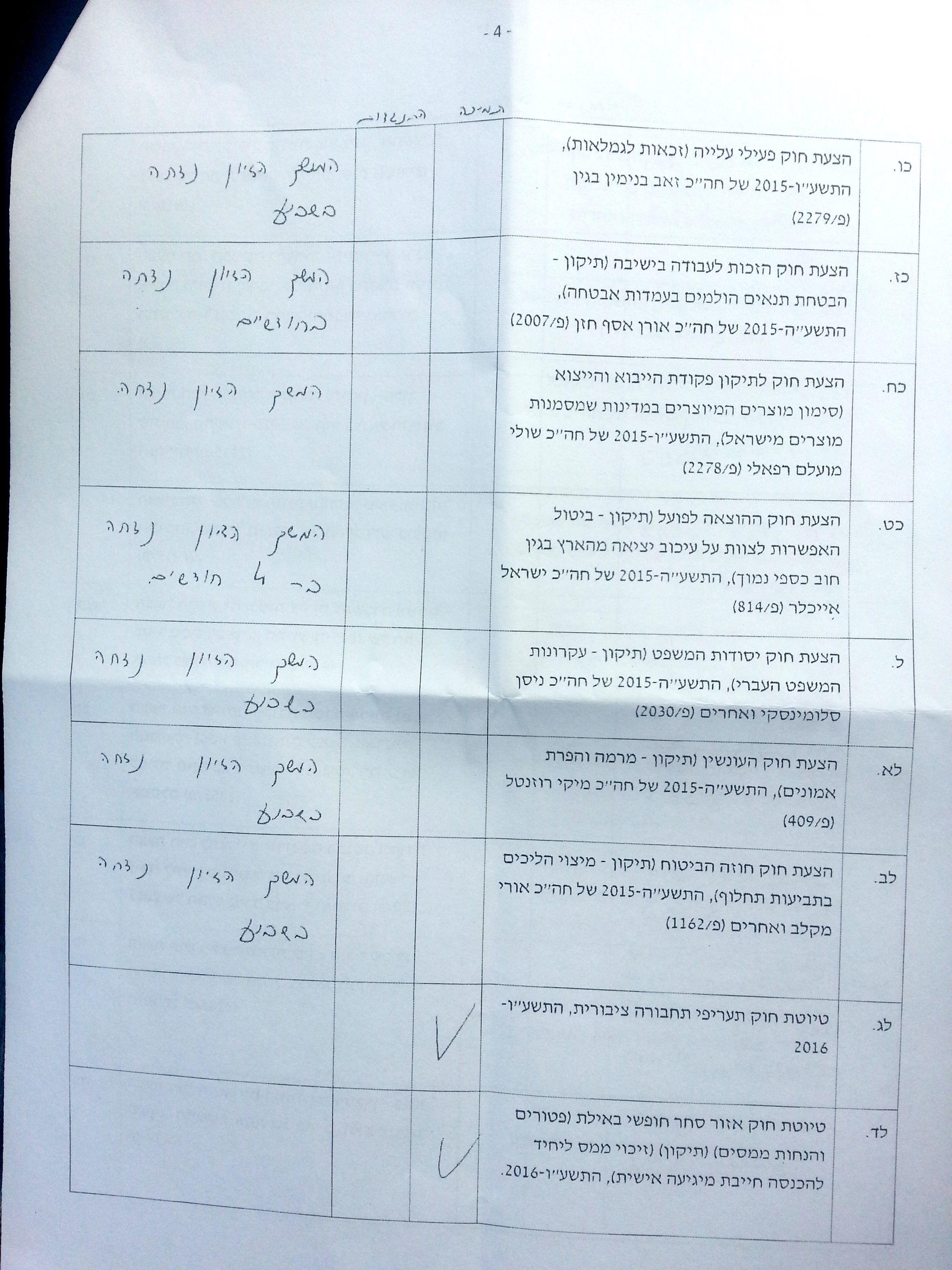 ועדת.שרים.11.1.16-עמוד 4
